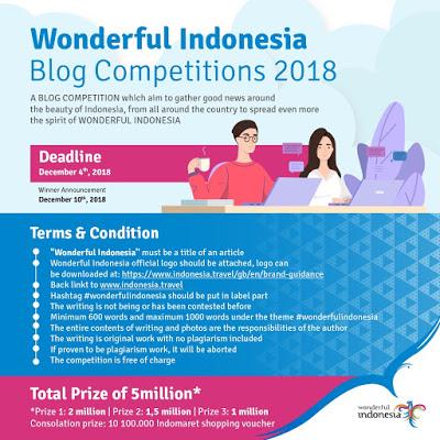 wonderful Indonesia Blog Competition 2018